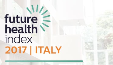 Future health index