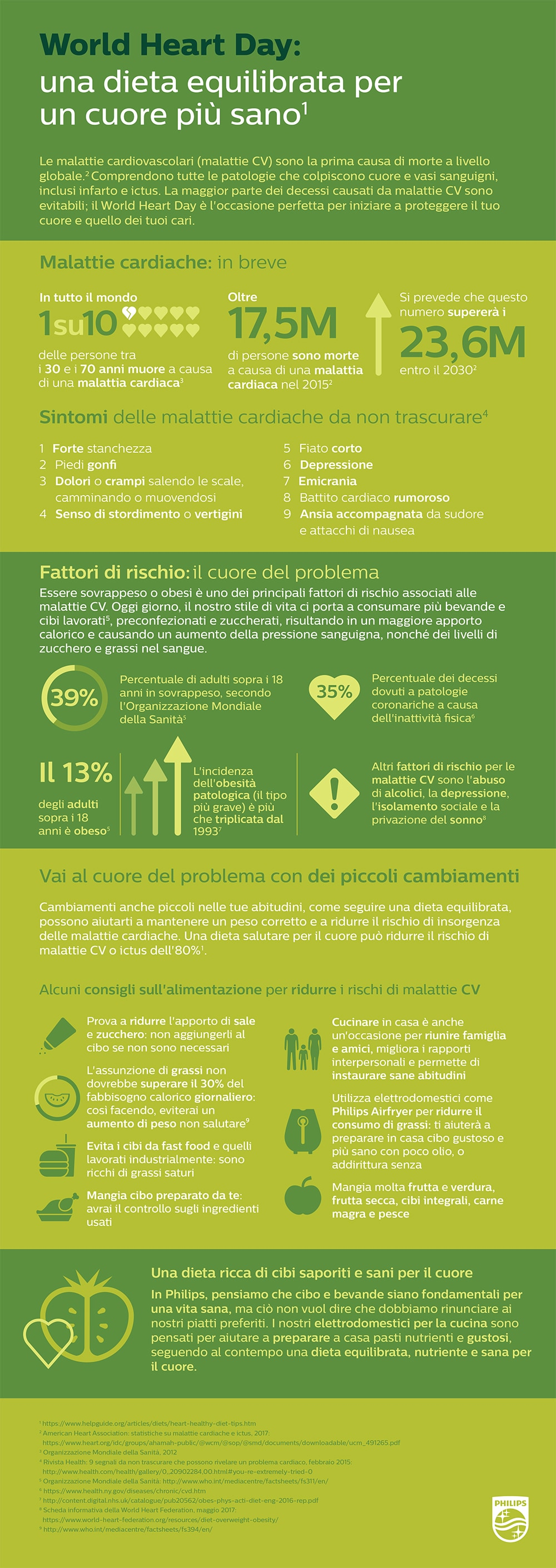 World-Heart-Day-Infografica
